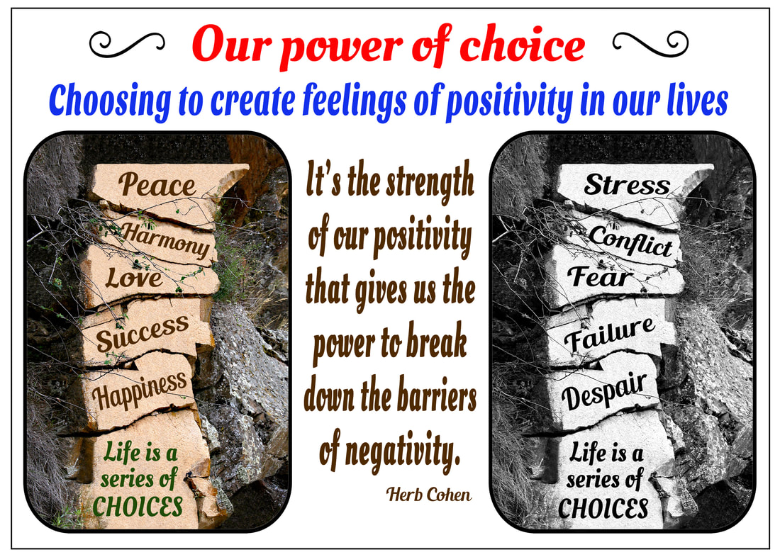 Our Power of Choice Daily positivity Uniting to create feelings of positivity in our world It's the strength of our Positivity that overpowers the pain of Negativity Our life is a series of choices that provides us with daily opportunities to unite with others towards creating positive environments of Happiness, Success, Love, Harmony, and Peace in our world for all to enjoy Our life series choices provides us daily opportunities unite others create positive environments Happiness Success Love Harmony Peace our world all enjoy power daily choices turn desires reality Happiness choice true creators happiness desire Happiness can choose achieve feelings happiness lives appreciating pleasures have received positive experiences Feelings happiness create flow positive energy opens heart soul wonders beyond our sight Even a single act of kindness can bloom into joys of happiness in the lives of others Feelings happiness experienced openly sharing positive experiences others Success choose achieve feelings success lives focusing outcomes result positive benefits ourselves others True success achieved monetary wealth volumes  possessions, found gifts compassion encouragement freely give Feelings success found gifts freely give others focus needs own Success defined size grandeur ability create positive changes world ourselves others enjoy Love can choose achieve feelings of love our lives appreciating our positive qualities and openly share them others Love inspirational spark ignites innermost desires share hopes dreams accomplishments others power love self-respect gives passion courage create positive changes lives Love gift Giving Forgiving Passion Compassion Harmony can choose  feelings harmony lives engaging relationships benefit ourselves true feelings harmony experienced through special gifts understanding respect openly share each other Appreciate beauty differences unique special individuals deserve enjoy riches life offer Harmony appreciate similarities expand horizons differences Peace choose achieve feelings peace lives letting go stress anxieties focusing instead blessings blossoming each new day blessing offers beauty serenity inner peace Feelings peace reflections openness appreciate positive experiences lives appreciation daily blessings brings peace joy hearts empowerment choices new day offers another opportunity create positive changes bully bullies bullying influence uniting unity let each new day be a cause for celebration